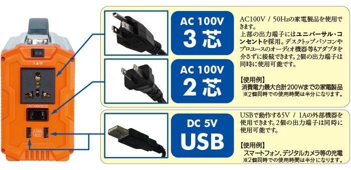 エネポルタはユニバーサル・コンセント対応のAC100VコンセントとUSB端子を搭載しています
